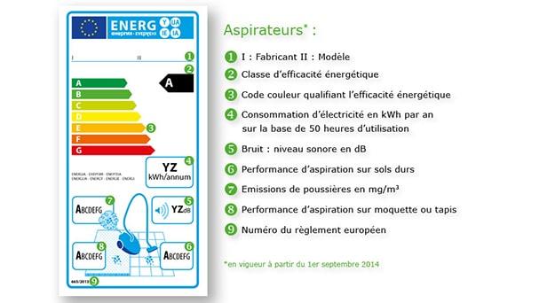 étiquette énergie aspirateur